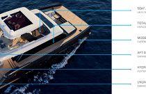 photo of Features of the Sunreef 70 Power Catamaran
